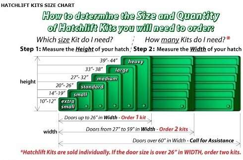 Hatchlift-kits-size-chart