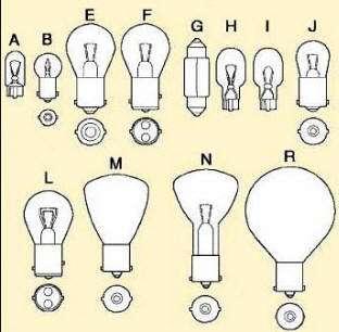 12v Light Bulb Chart