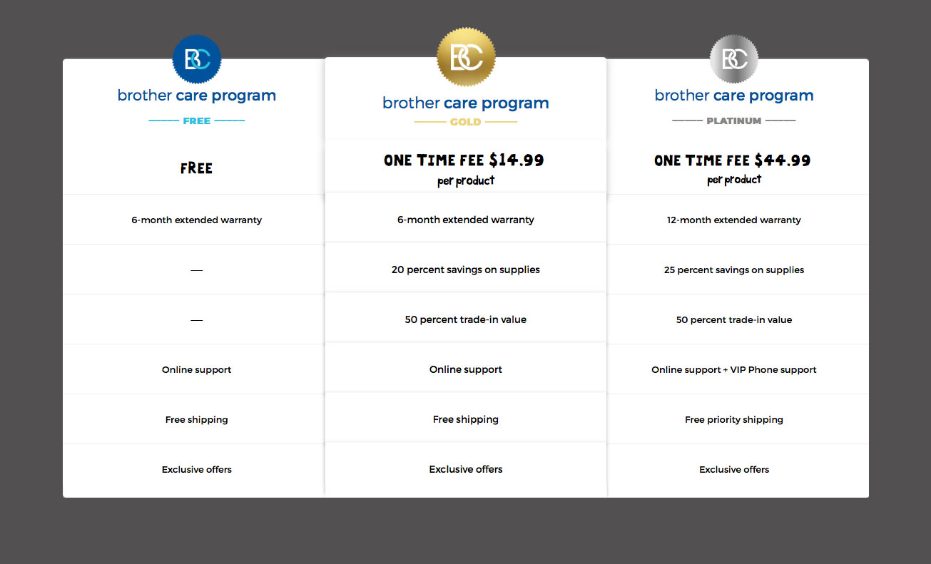 Brother Care Program Image