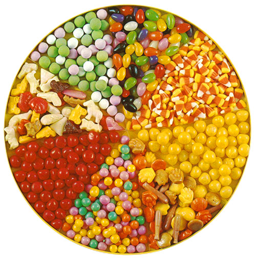 Multi-candy package of 1960's jelly beans including tangerine slices and spice drops.