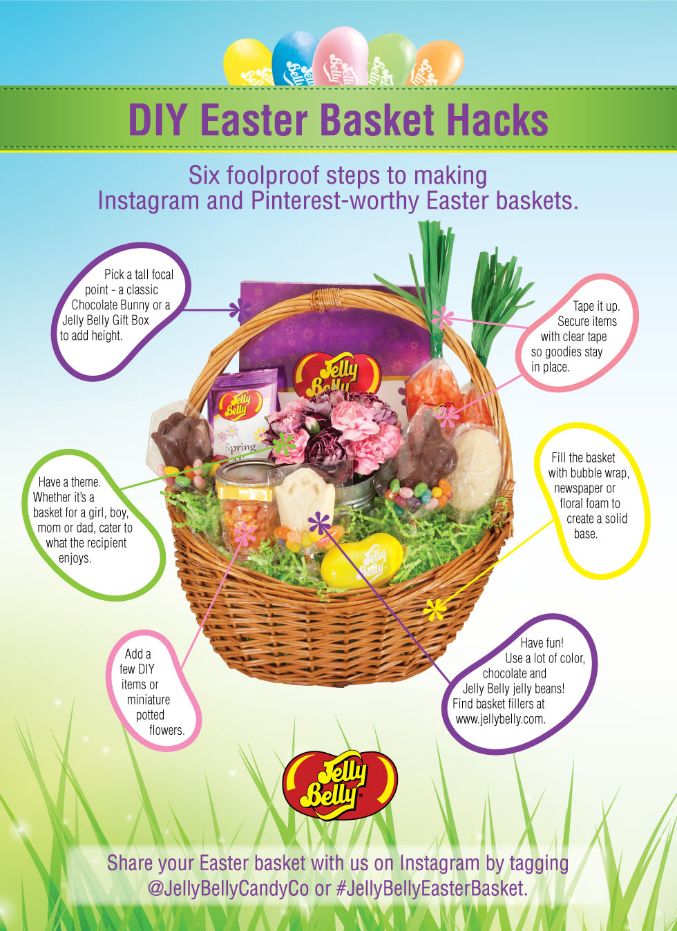 6 steps to the perfect easter basket jelly belly candy company 6 have fun easter baskets negle Image collections