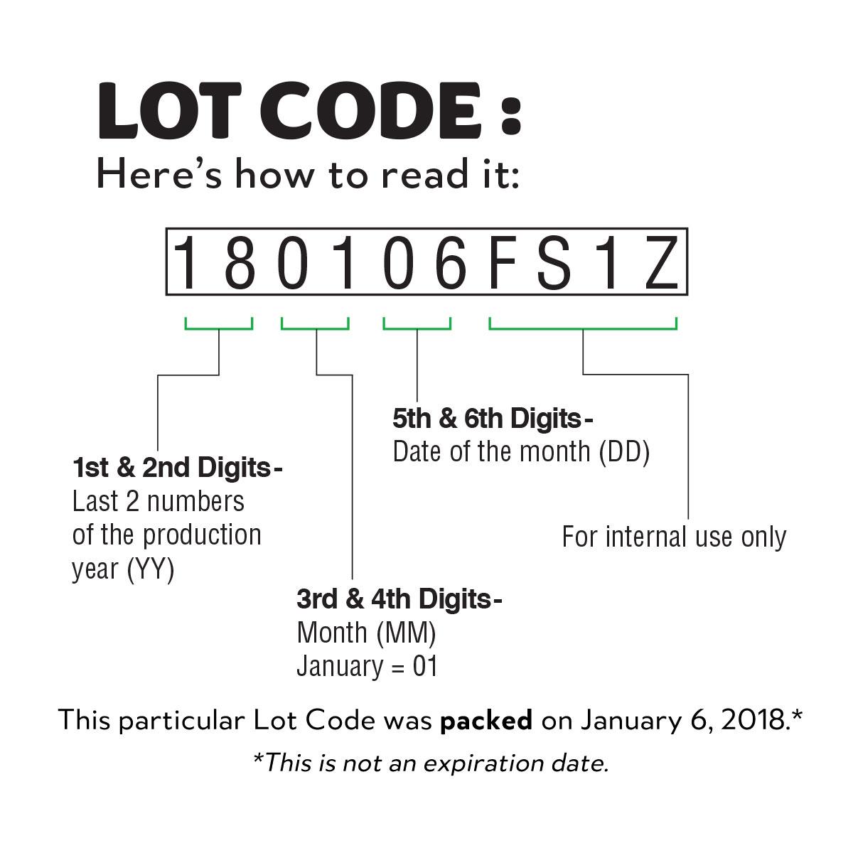 Lot Code Diagram. Explanation Follows.